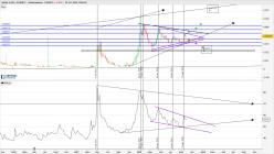 STELLAR (X100) - XLM/BTC - Wekelijks