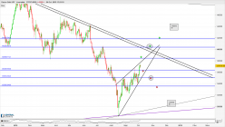 GOLD - JPY - Daily