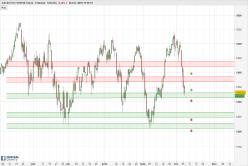 CAC40 Index - 8H