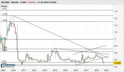 MOLMED - Monthly
