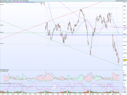 CAC40 Index - Ticks