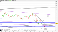 AEX INDUSTRIALS - Daily