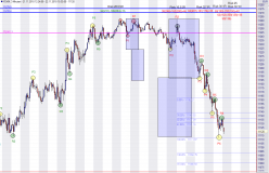 DAX30 Perf Index - 3 min.