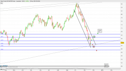 BRENT CRUDE OIL - Daily