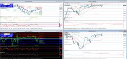 NASDAQ Composite Index - 1 Std.