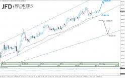 ESTOXX50 Price Eur Index - 1 Std.