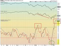 S&P 1500 POSITIVE MOMENTUM TILT - Daily