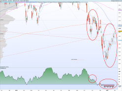 CAC40 INDEX - Dagligen