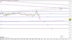 GBP/USD - 5min.