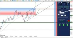 DAX30 Perf Index - 4H