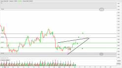 GOLD - USD - 4H