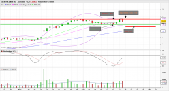 EVERI HOLDINGS INC. - Daily