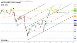 JPMORGAN CHASE & CO COM STK USD1 - Daily