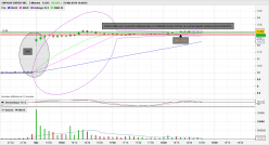 ENPHASE ENERGY INC. - 5 min.