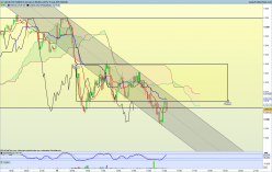 CAC40 Index - 5 min.