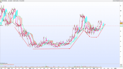TWITTER INC. - Daily