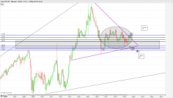 CHF/JPY - Monthly