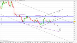 ALJ REGIONAL HOLDINGS INC. - Weekly