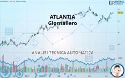 ATLANTIA - Giornaliero