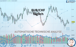 EUR/CHF - Täglich