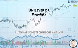 UNILEVER DR - Dagelijks