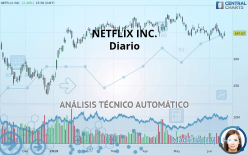 NETFLIX INC. - Diario