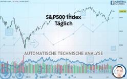 S&P500 Index - Dagligen