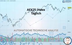 AEX25 INDEX - Täglich