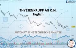 THYSSENKRUPP AG O.N. - Täglich