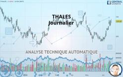 THALES - Journalier