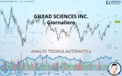 GILEAD SCIENCES INC. - Giornaliero