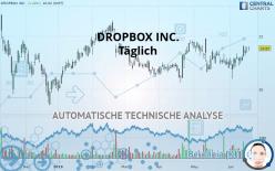 DROPBOX INC. - Täglich