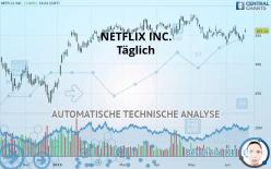 NETFLIX INC. - Täglich