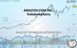 AMAZON.COM INC. - Hebdomadaire