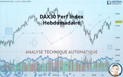 DAX30 Perf Index - Hebdomadaire
