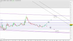 Emercoin - EMC/USD - 8H
