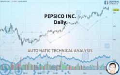 PEPSICO INC. - Daily