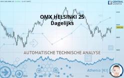 OMX HELSINKI 25 - Dagelijks