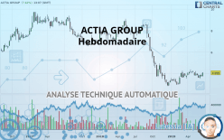 ACTIA GROUP - Hebdomadaire