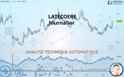 LATECOERE - Journalier