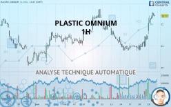 PLASTIC OMNIUM - 1H