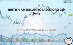 BRITISH AMERICAN TOBACCO ORD 25P - Daily