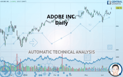 ADOBE INC. - Daily