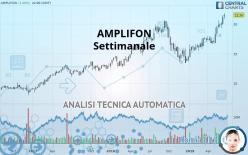 AMPLIFON - Settimanale