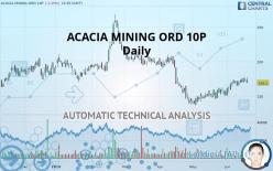 ACACIA MINING ORD 10P - Daily