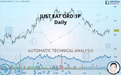 JUST EAT ORD 1P - Daily