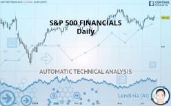 S&P 500 FINANCIALS - Daily
