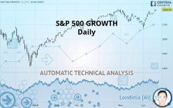 S&P 500 GROWTH - Daily