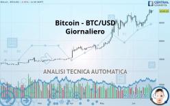 BITCOIN - BTC/USD - Dagligen