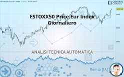 ESTOXX50 PRICE EUR INDEX - Giornaliero